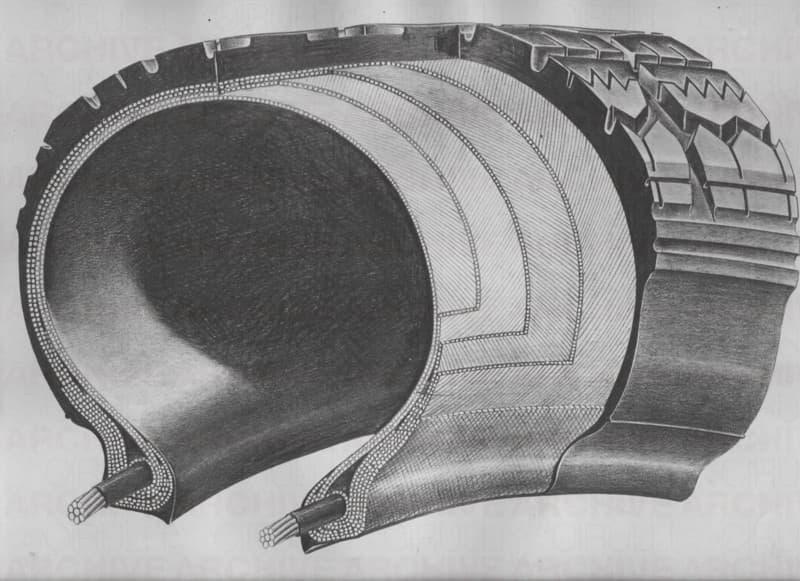 Disegno per progetto tecnico industriale Sezione di pneumatico