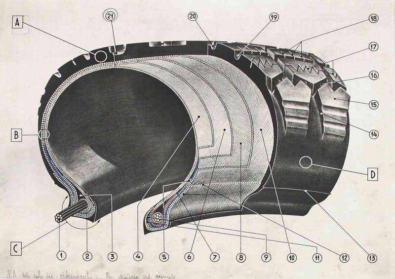Pirelli. Sezione di pneumatico
